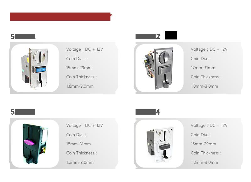 Coin Validator-2